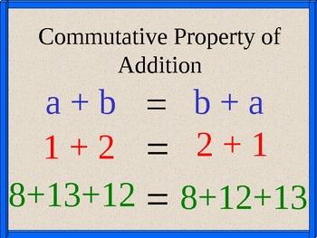 Properties: Commutative, Associative, Distributive, Identity Math PowerPoint