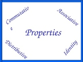 Properties: Commutative, Associative, Distributive, Identi