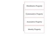 Algebraic Properties Foldable - 3 Versions