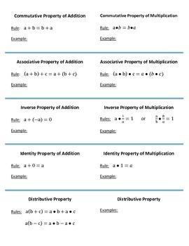 Properties Foldable