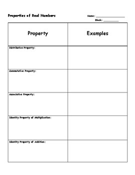 Properties Graphic Organizer