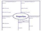 Properties Graphic Organizer Notes