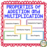 Properties of Multiplication and Addition