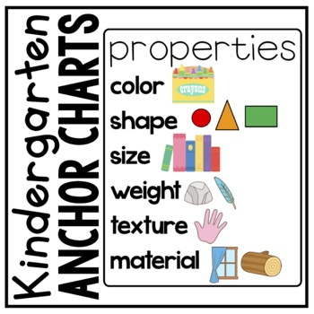 Properties Science Anchor Chart