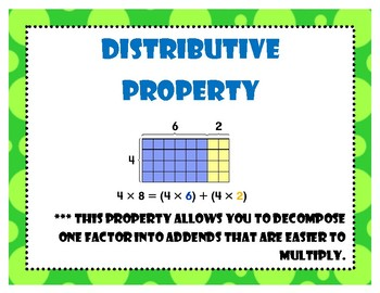 Properties and Equations Vocabulary My Math 3rd Grade