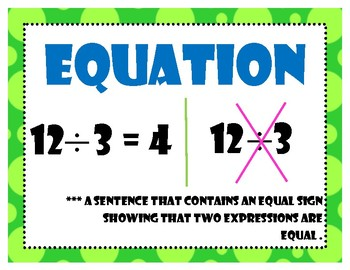 Properties and Equations 3rd Grade My Math Vocabulary