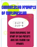 Properties and Rules of Division and Multiplication