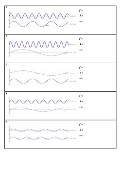 Properties and speed of waves