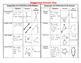 Properties of 2D Figures Vocabulary Graphic Organizer