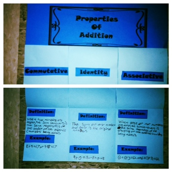 Properties of Addition *Great Common Core Lesson*