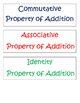 Properties of Addition Center and Reference Sheet