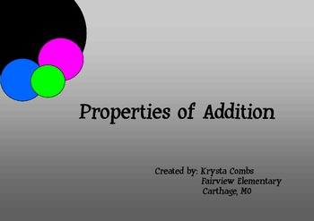 Properties of Addition Charts