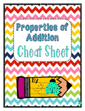 Properties of Addition Cheat Sheet