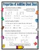 Properties of Addition Cheat Sheet