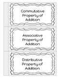 Properties of Addition (Commutative, Associative, Distributive)