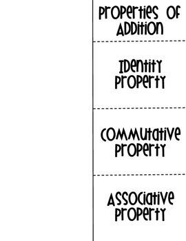 Properties of Addition Flipbook