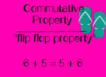 Properties of Addition Introduction
