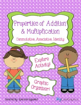 Properties of Addition & Multiplication - Explore Activity & Graphic Organizer