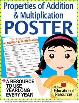 Properties of Addition & Multiplication MATH POSTER, Use Year-After-Year, 24x36