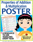 Properties of Addition & Multiplication MATH POSTER, Use Y