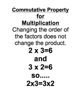 Commutative & Identity Properties of Addition & Multiplication Posters