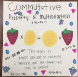 Properties of Addition & Multiplication Project