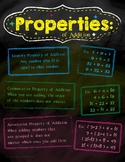 Properties of Addition Poster / Chart with Chalkboard Styling