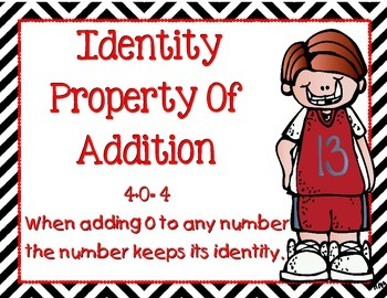 Properties of Addition Posters and Activity