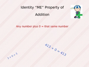 Properties of Addition PowerPoint