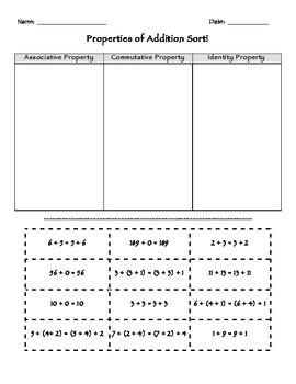 Properties of Addition Sort * Math