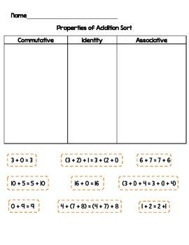 Properties of Addition Sort
