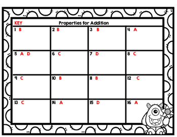 Properties of Addition Task Cards SOL 3.20