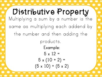 Properties of Addition and Multiplication Classroom Poster Set