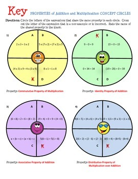 Properties of Addition and Multiplication -  Concept Circles (CCSS 3.OA.B.5)