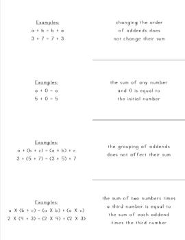 Properties of Addition and Multiplication Foldable Graphic Organizer