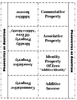Properties of Addition and Multiplication Foldable for Interactive Notebooks