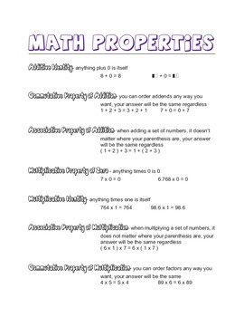 Properties of Addition and Multiplication Reference Sheet
