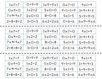 Properties of Addition and Multiplication Sort