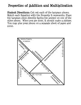 Properties of Addition and Multiplication - Tangram Puzzle (CCSS 3.OA.B.5)