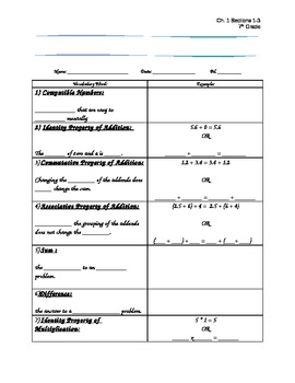 Properties of Addition and Multiplication Vocabulary