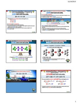 Properties of Addition and Multiplication Wall Posters 8.5 x 11 in
