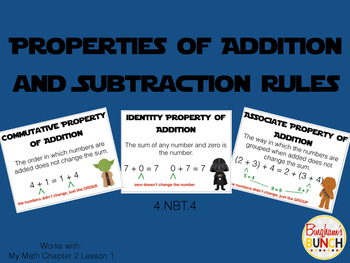 Properties of Addition and Rules of Subtraction Posters and Sort