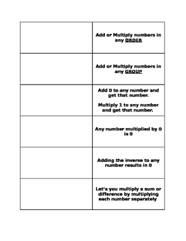 Properties of Additon and Multiplication Foldable
