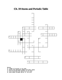 Properties of Atoms and the Periodic Table Vocabulary Crossword