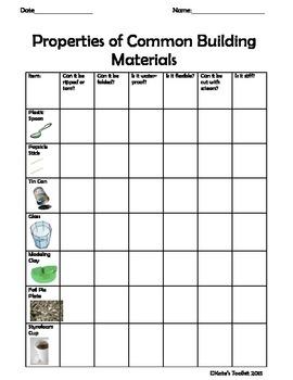 Properties of Common Building Materials