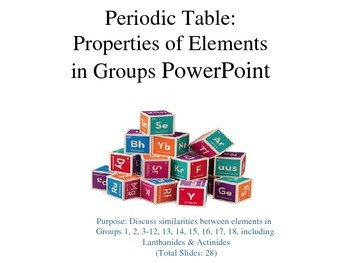 Periodic Table:  Properties of Elements in Groups PowerPoint