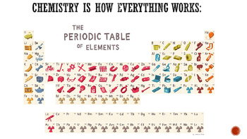 Properties of Elements - periodic table
