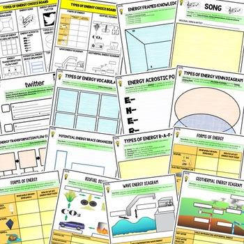 Properties of Energy Activities, Choice Board, Print & Digital, Google