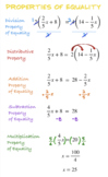 Properties of Equality Poster/Reference Sheet (Solving One