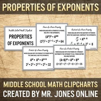 Properties of Exponents: DIY Math Anchor Chart CLIPCHART